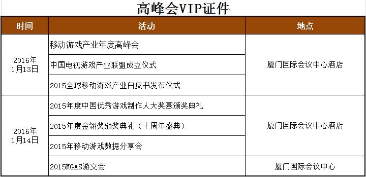 VIP证件权限.png
