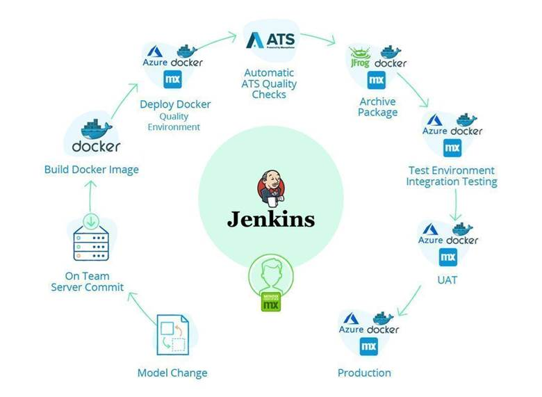 cicd-jenkins-docker.png