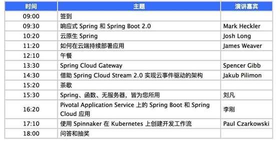 北京SpringOne Tour 技术峰会预约报名-InfoQ活动-活动行