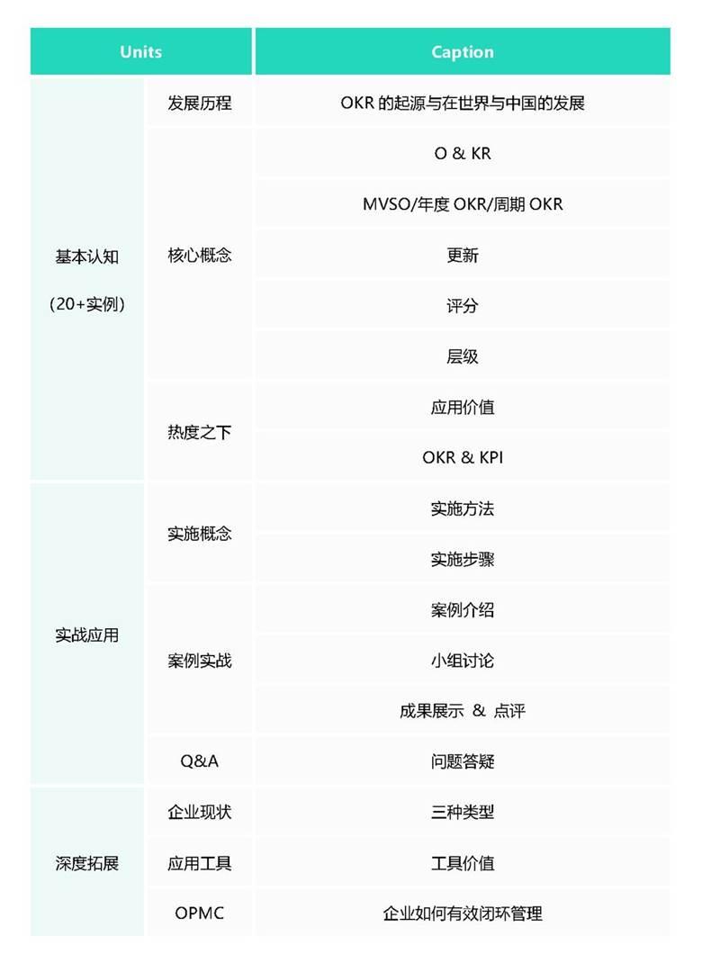 OKR分享内容大纲_V2.0_20190304_王晓萱.png