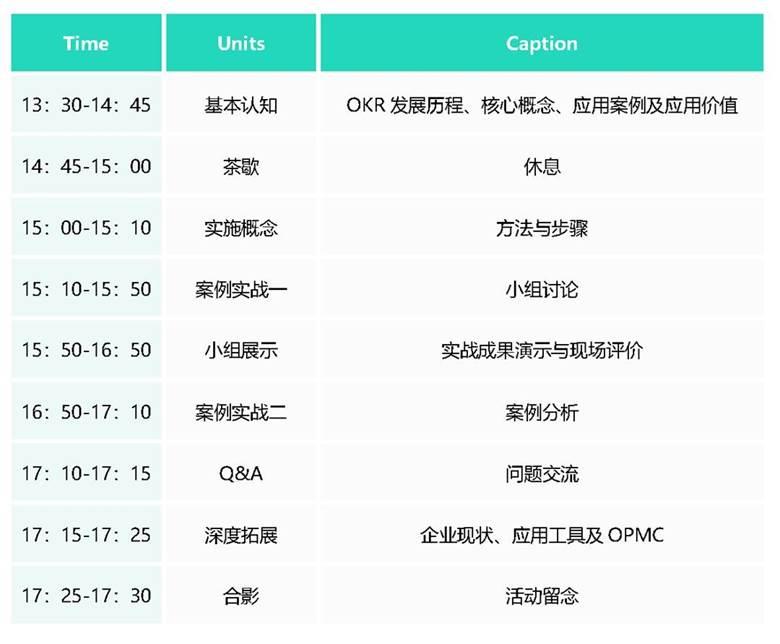 OKR分享日程及内容大纲-V1.2-20190227.png
