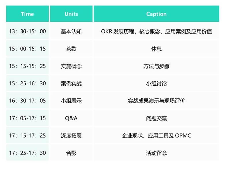 OKR分享日程_V2.0_20190304_王晓萱.png