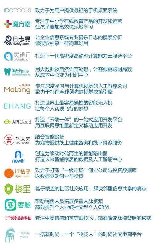 15家公司介绍——最终_副本.jpg