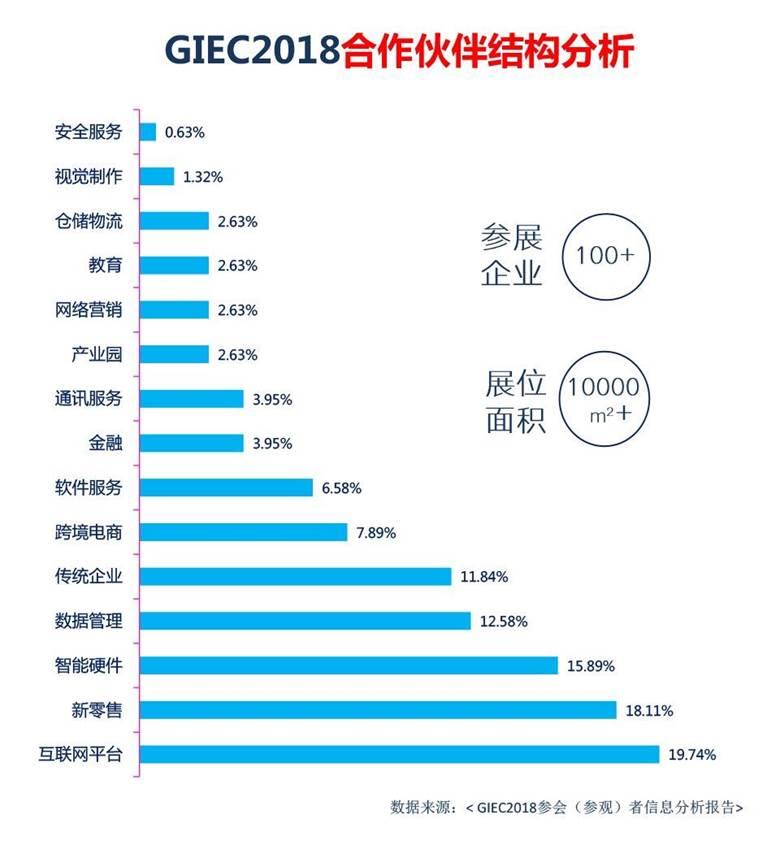 2019全球互联网经济大会春季峰会5.png
