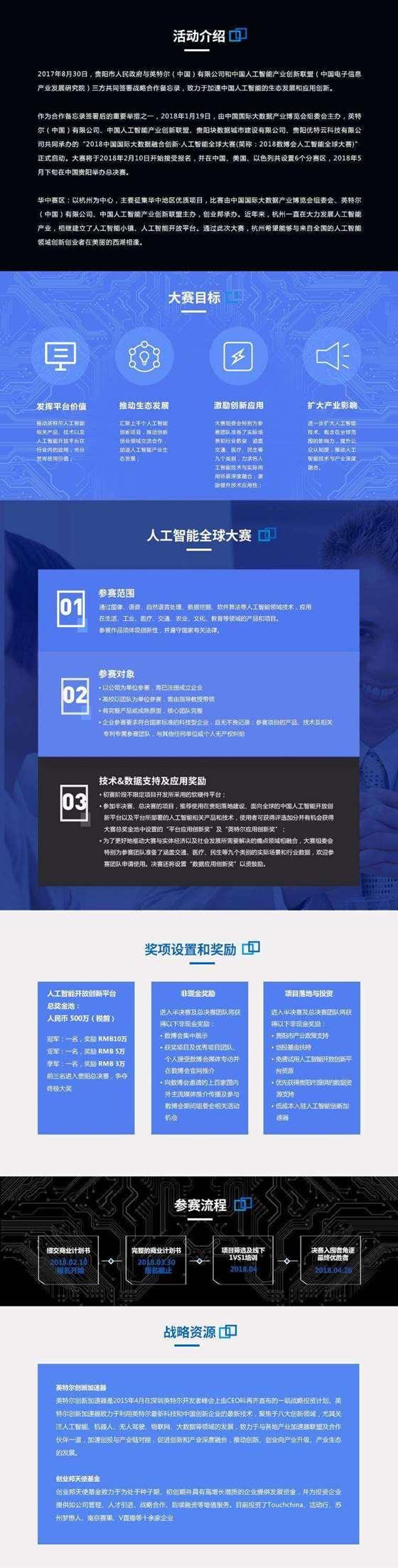 活动行杭州内容图.jpg