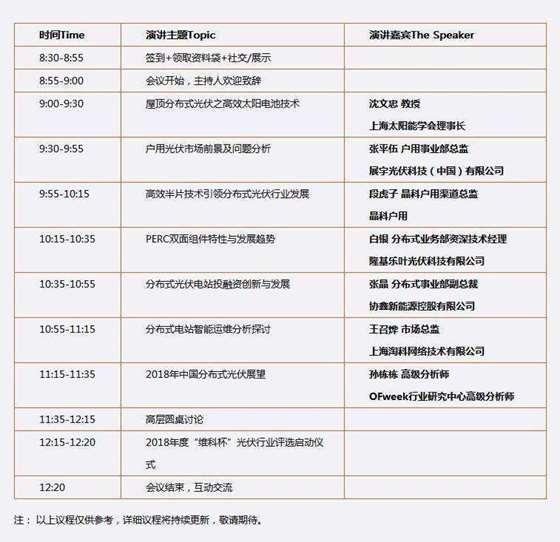 OFweek2018中国分布式光伏发展论坛_分布式光伏会议_光伏会议_看图王.png