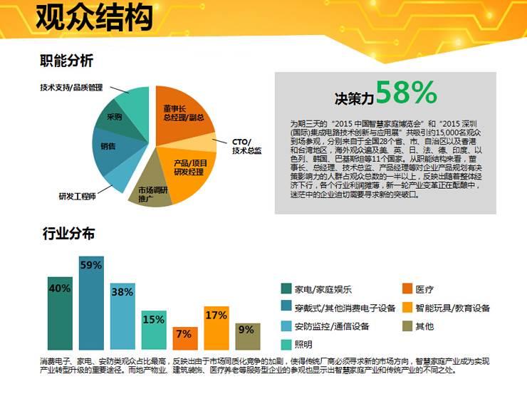 2016深圳(国际)集成电路技术创新与应用展(cice2016)