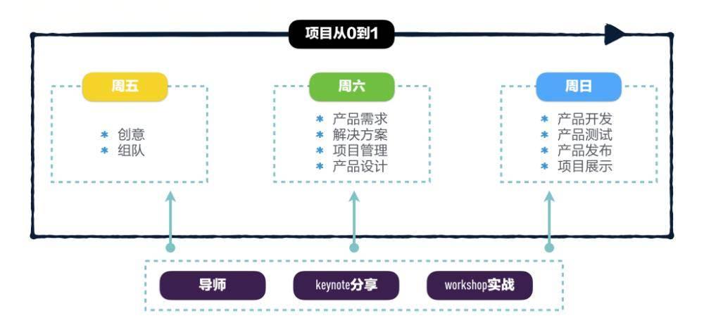 活动流程.jpg