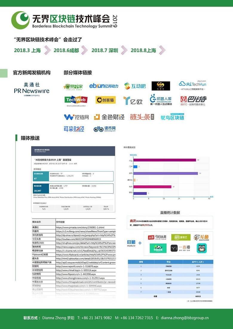 830上海 区块链技术 议程_页面_6.jpg