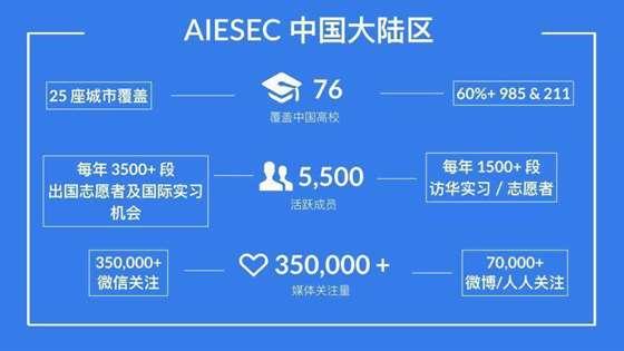 AIESEC 中国大陆区2018冬季年会策划书1129 for CC.004.jpeg