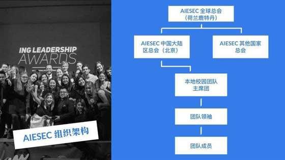 AIESEC 中国大陆区2018冬季年会策划书1129 for CC.003.jpeg