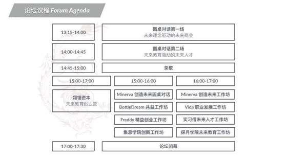 AIESEC 青年商业论坛嘉宾介绍 20180130.004.jpeg