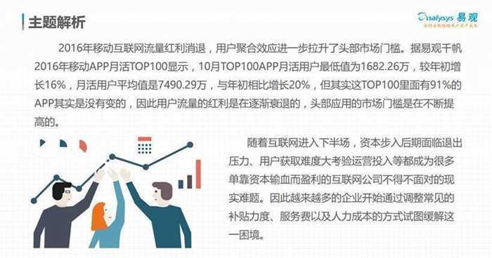 易观数聚论-在线旅游-北京-7.png