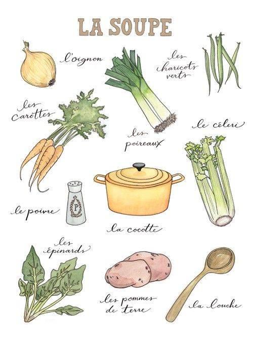 讲解彩铅的基础与技法 讲解绘制食物的具体方法 学员完成手绘食谱的制