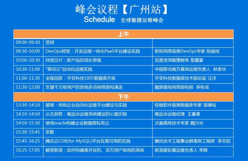 Gdevops-全球敏捷运维峰会-广州站.gif