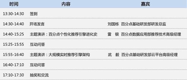 表格-<a href='http://www.100ec.cn/zt/meeting/' target='_blank'>活动</a>行.jpg