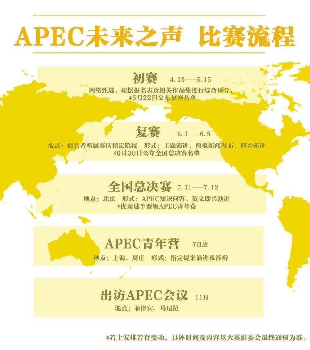 APEC赛程.jpg