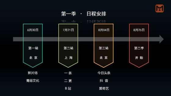 麻辣派-视频营销训练营 (2)_40.png