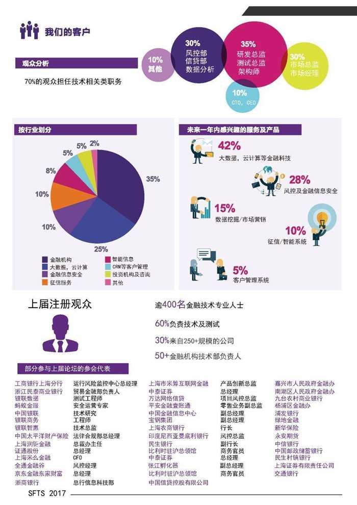 第三届上海金融技术创新论坛宣传手册_页面_2.jpg