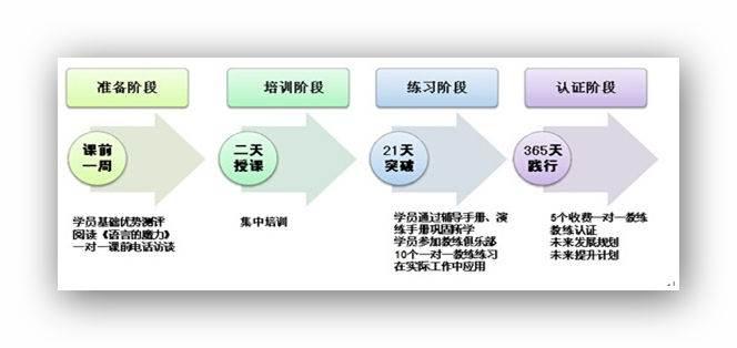 展讯数字电路设计笔试
