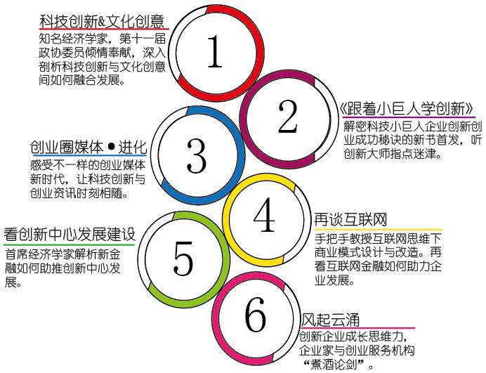 2015首届华东科技创新创业发展高峰论坛-科技创新助推
