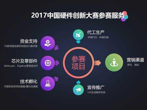 QQ截图20170703105652.png