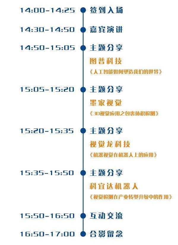 庖丁流程图2_副本.jpg