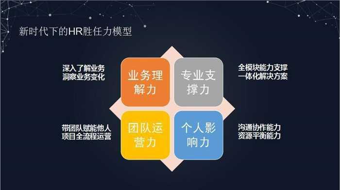 8胜任力模型.jpg