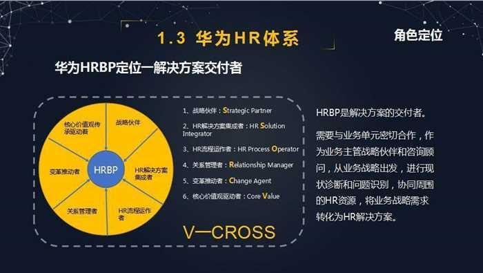5华为HR体系.jpg