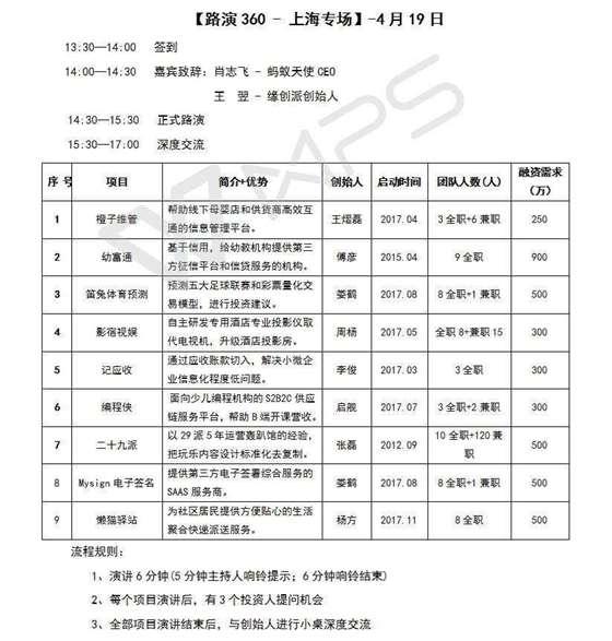 路演360-上海专场-04月19日-公开信息(1).jpg