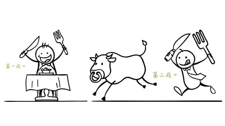牛排画法步骤图片大全