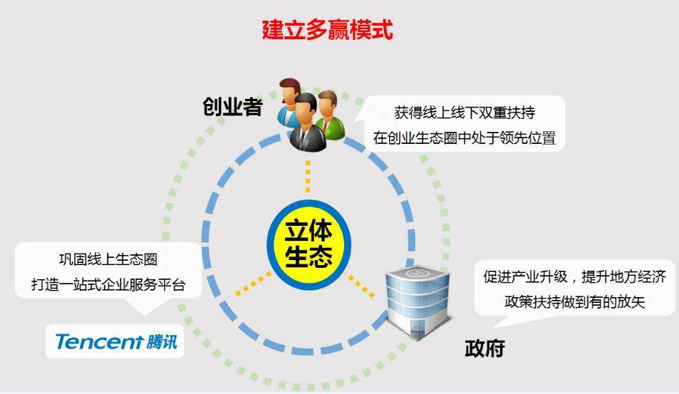 年10月24日在重庆北部新区互联网产业园11号楼开园