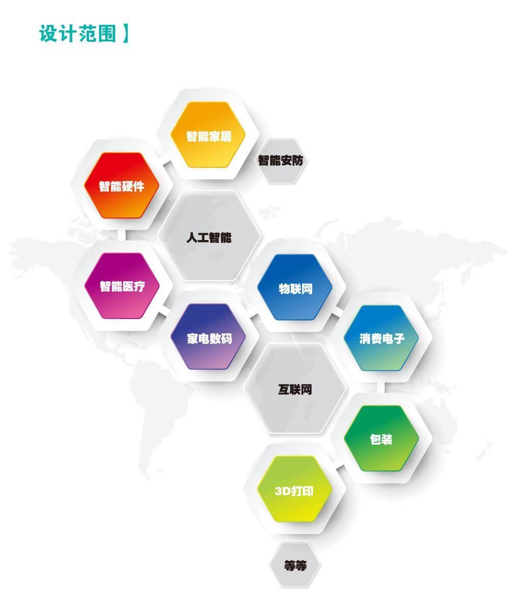 2016中国上海工业设计大展