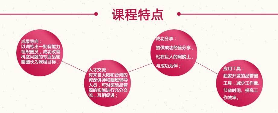 台湾·医院品管圈活动圈长进阶班