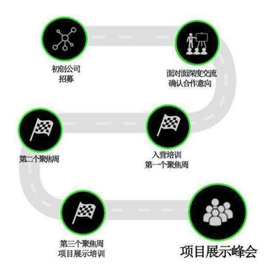 S赛道图.jpg