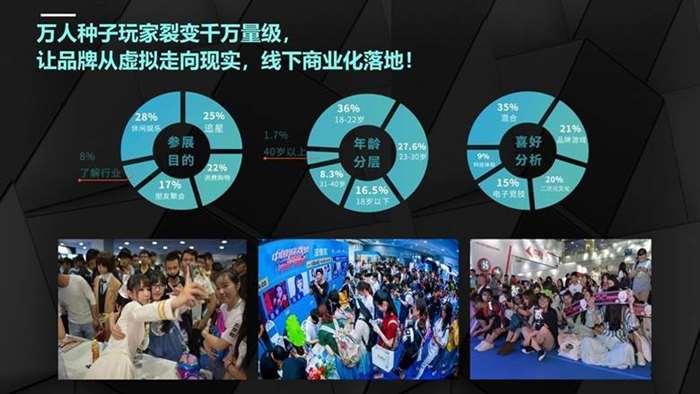 2019中国游戏节参展合作方案0627 - 副本_08.jpg
