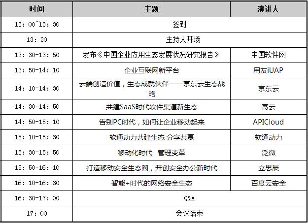 拟定上海议程.png