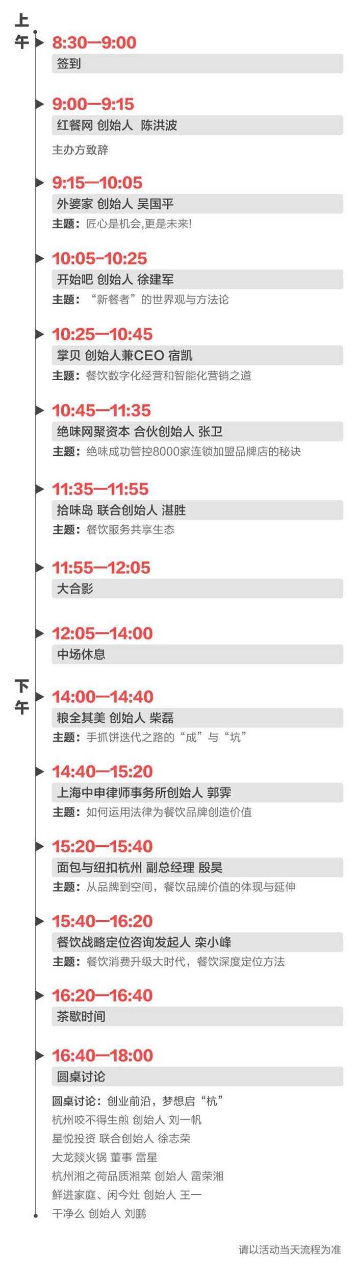 杭州站-微信文章流程 拷贝.jpg