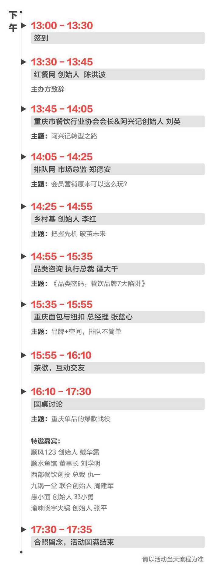 重庆站-微信文章流程.png
