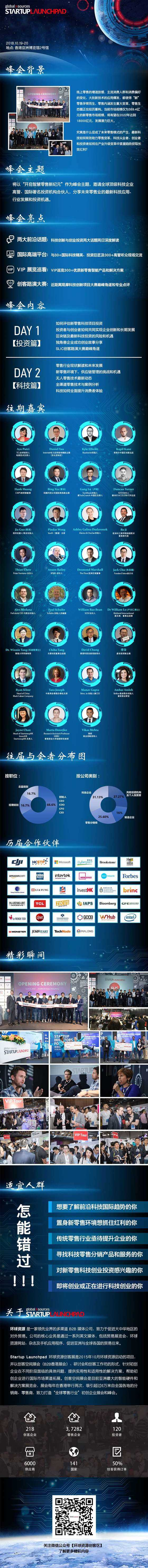 HDX-未来零售峰会--开启智慧零售新纪元20180611.jpg
