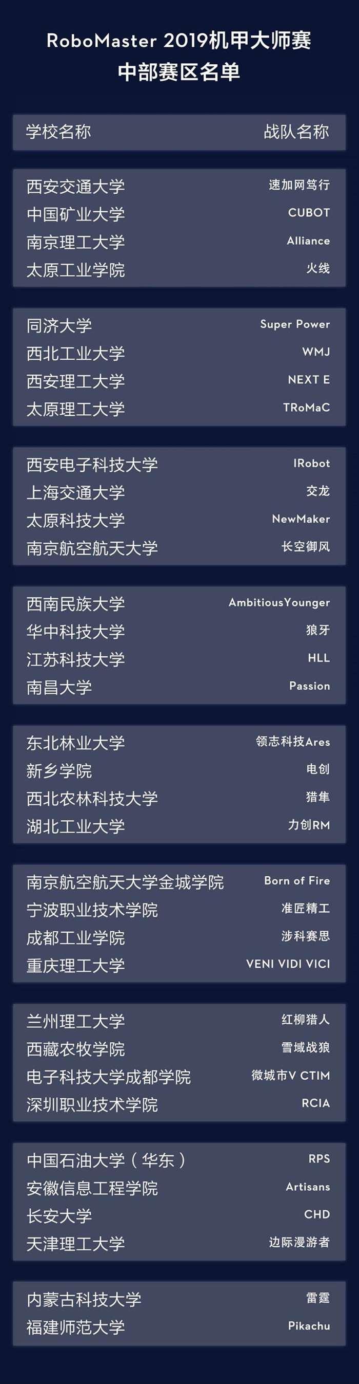 中部名单.jpg