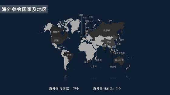 海外国家.jpg