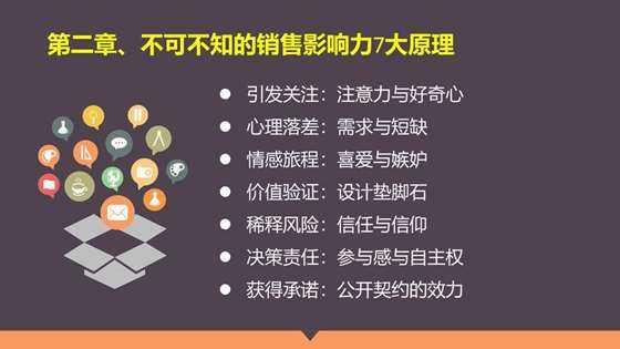 《销售革命3.0》10.jpg
