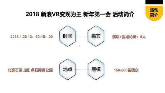 新浪VR 变现为王 新年第一会 活动介绍_03.png