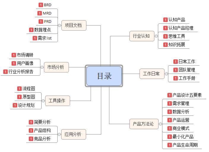 z3_看图王.png