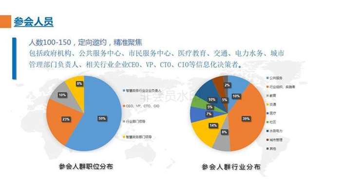 2019年度上海市智慧城市大讲坛智慧政务-bs_05.png