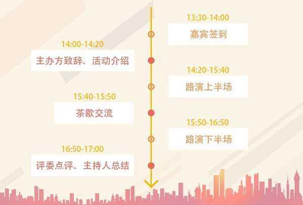 活动时间流程图.png