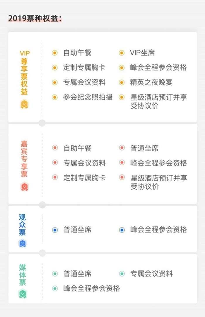 北京峰会门票权益.jpg