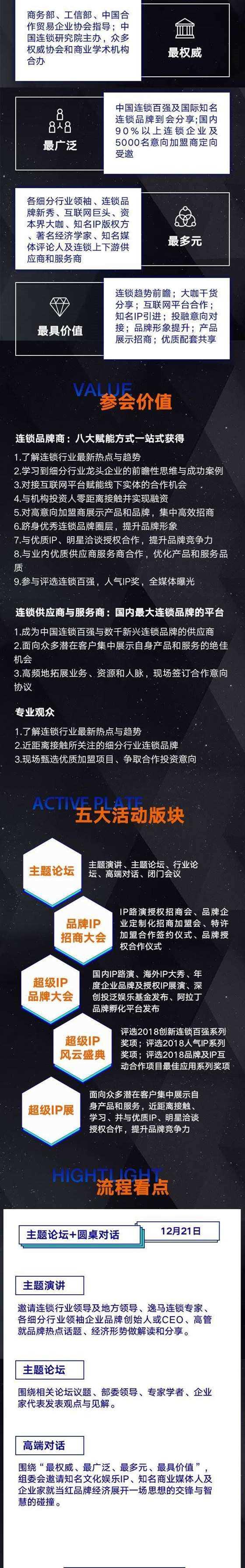 中国连锁节长图2_02.jpg
