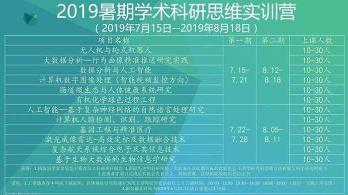 2019暑期学术科研思维实训营小.PNG